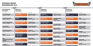 Deichbrand Zeitplan 2014, Quelle: Festival