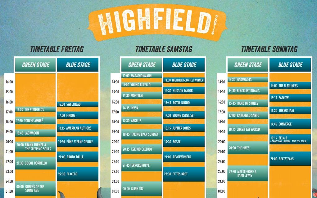 highfield zeitplan